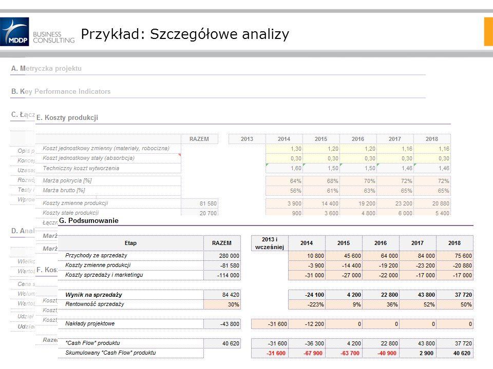 Przykład: Szczegółowe analizy