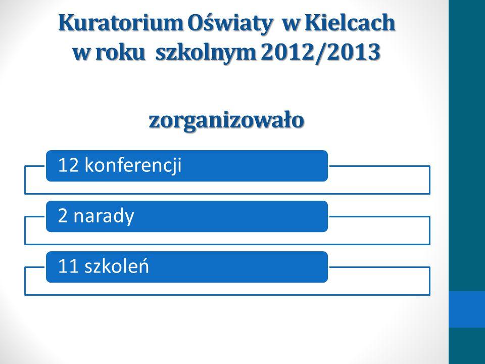 Kuratorium Oświaty w Kielcach w roku szkolnym 2012/2013 zorganizowało
