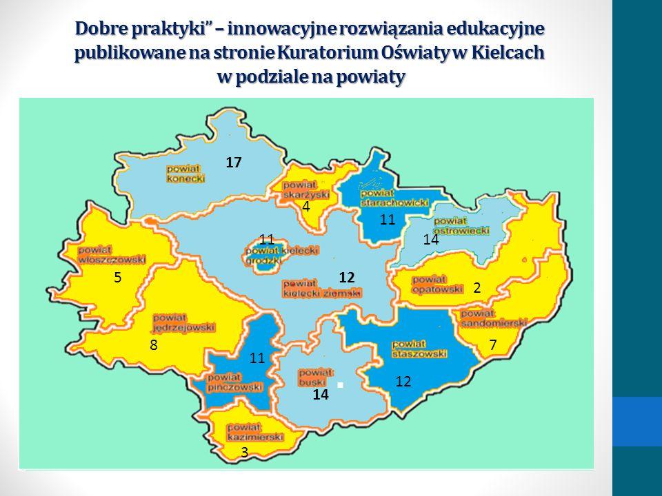 Dobre praktyki – innowacyjne rozwiązania edukacyjne publikowane na stronie Kuratorium Oświaty w Kielcach w podziale na powiaty