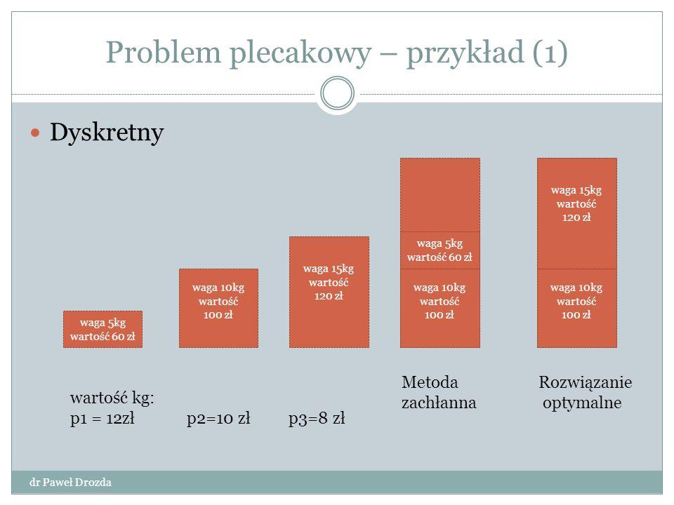 Problem plecakowy – przykład (1)