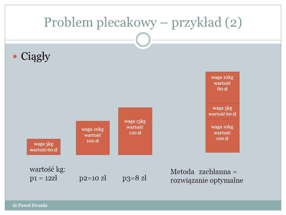 Problem plecakowy – przykład (2)