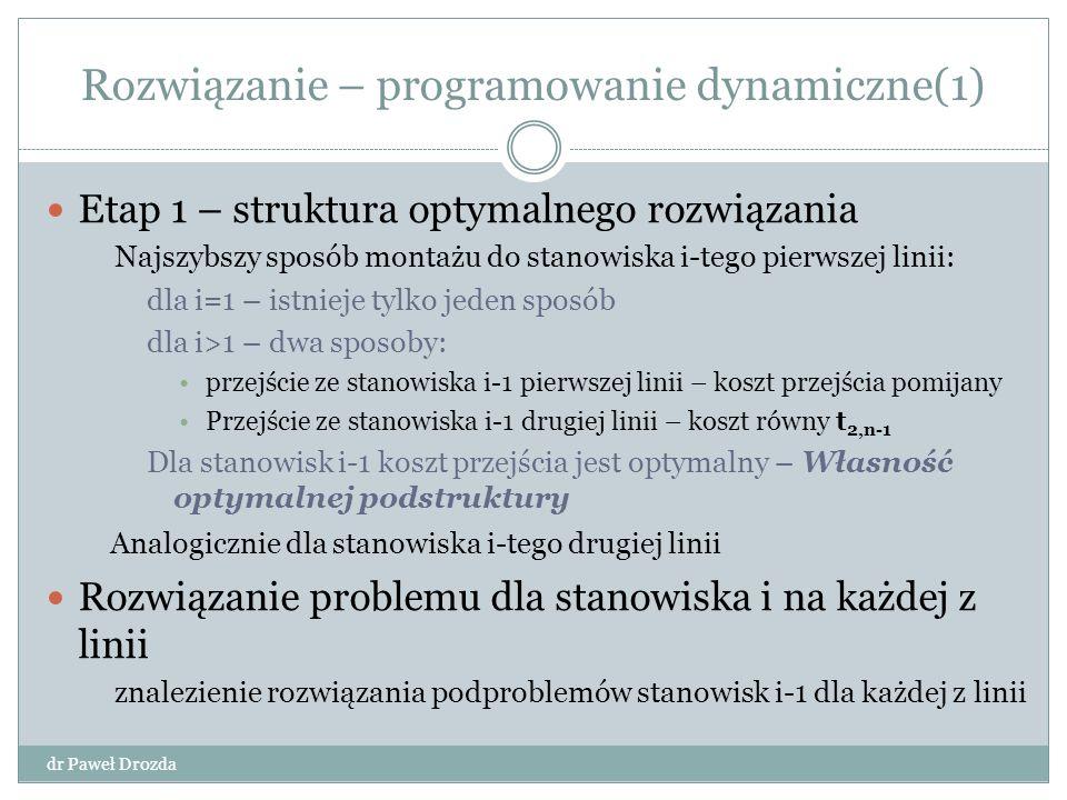 Rozwiązanie – programowanie dynamiczne(1)