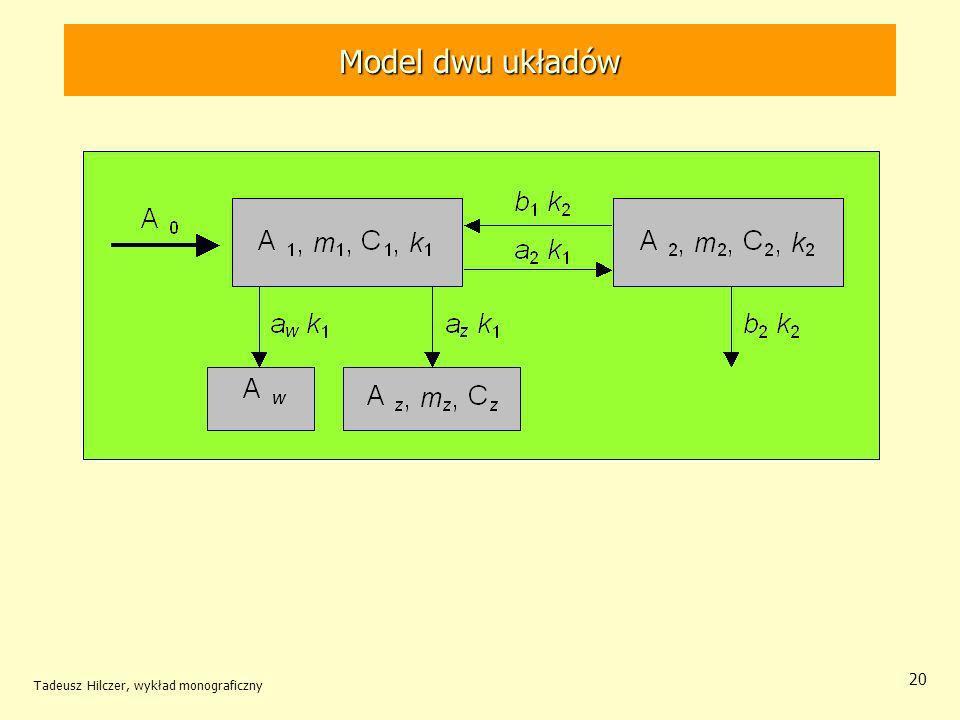 Model dwu układów Tadeusz Hilczer, wykład monograficzny