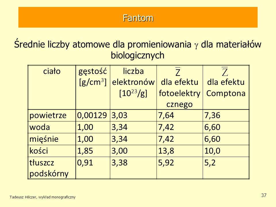 dla efektu fotoelektrycznego