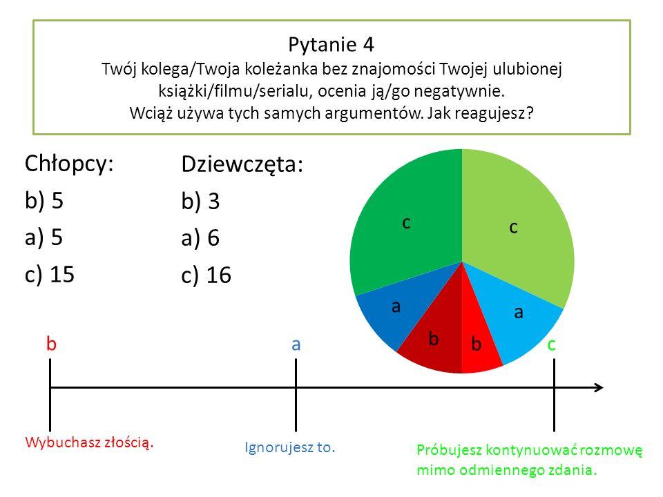 Chłopcy: b) 5 a) 5 c) 15 Dziewczęta: b) 3 a) 6 c) 16