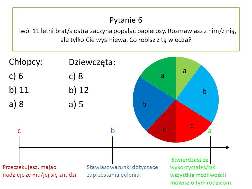 Chłopcy: Dziewczęta: c) 8 b) 12 a) 5 c) 6 b) 11 a) 8