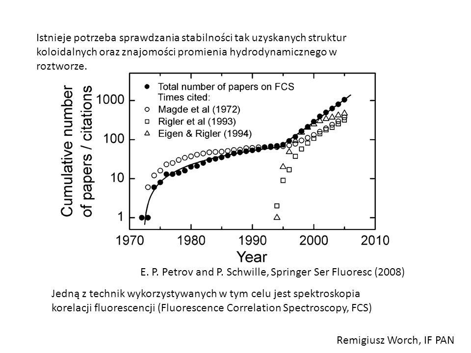 Istnieje potrzeba sprawdzania stabilności tak uzyskanych struktur koloidalnych oraz znajomości promienia hydrodynamicznego w roztworze.