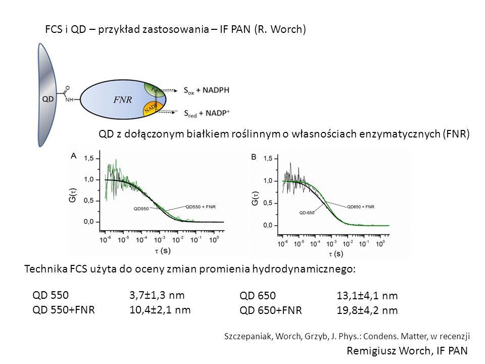 FCS i QD – przykład zastosowania – IF PAN (R. Worch)