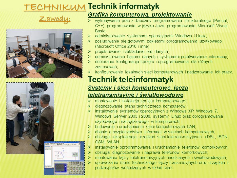 TECHNIKUM Technik informatyk Zawody: Technik teleinformatyk