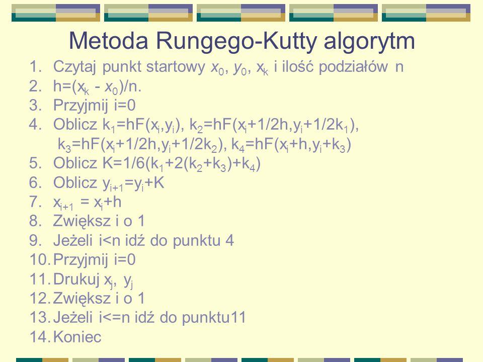 Metoda Rungego-Kutty algorytm