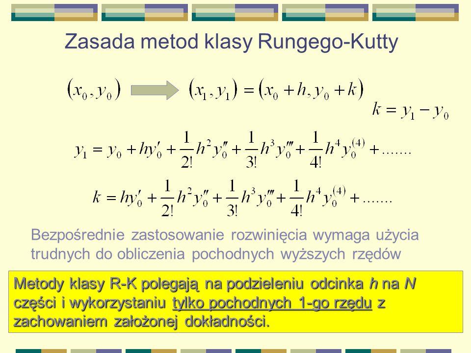 Zasada metod klasy Rungego-Kutty
