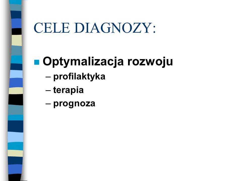 CELE DIAGNOZY: Optymalizacja rozwoju profilaktyka terapia prognoza