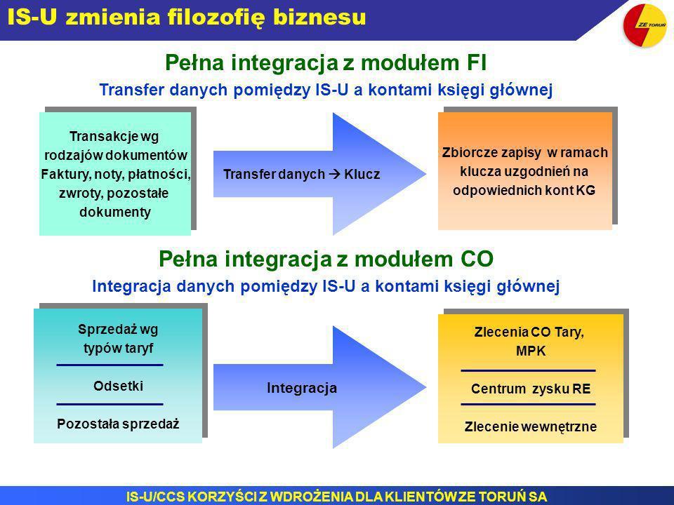 Pełna integracja z modułem FI Pełna integracja z modułem CO