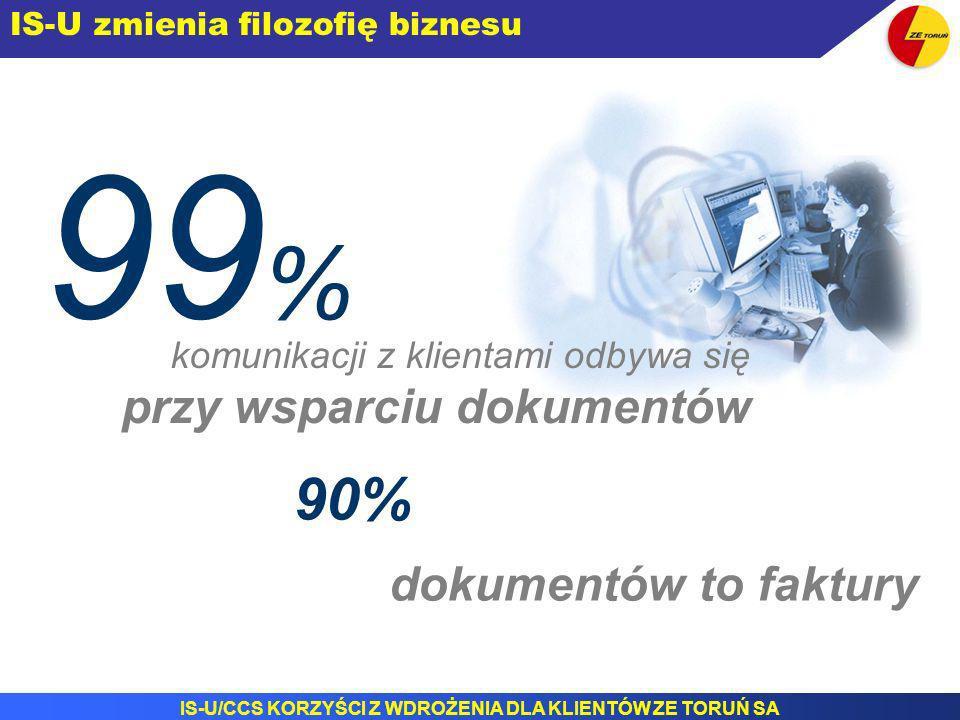 99% 90% przy wsparciu dokumentów dokumentów to faktury