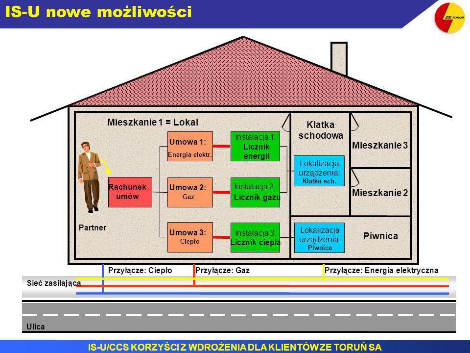 IS-U nowe możliwości Mieszkanie 1 = Lokal Klatka schodowa Mieszkanie 3