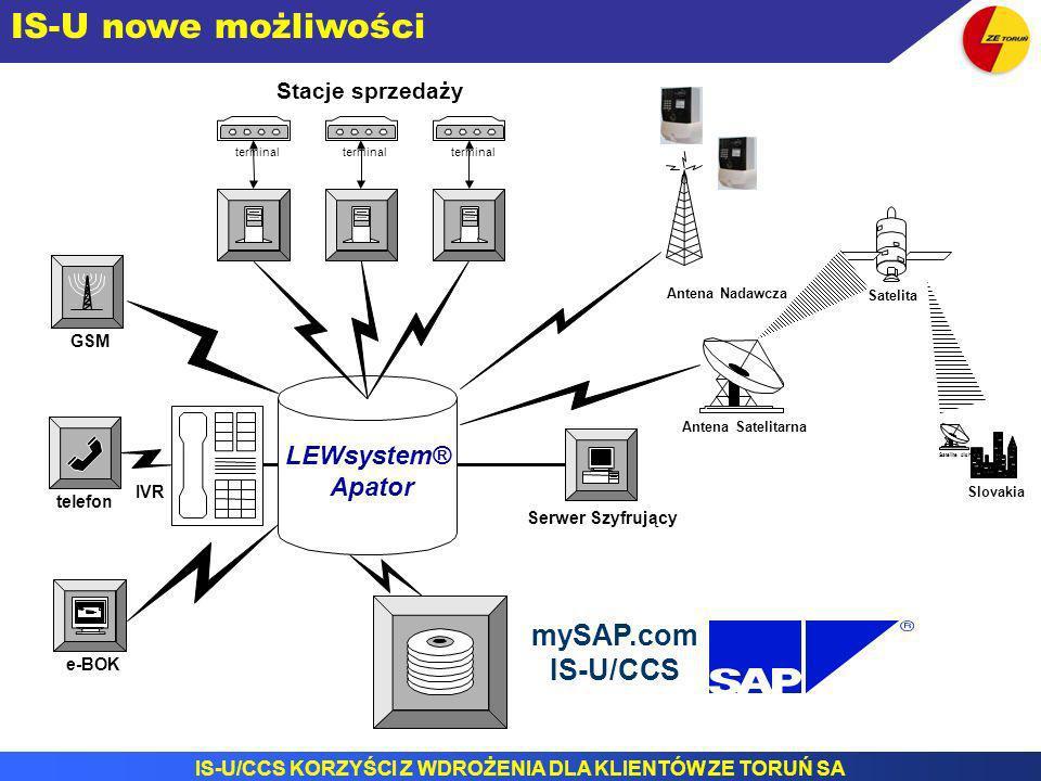 IS-U nowe możliwości mySAP.com IS-U/CCS LEWsystem® Apator