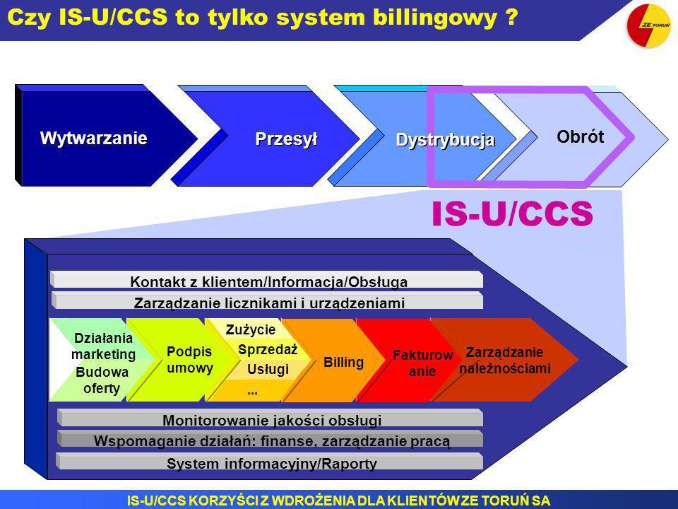 IS-U/CCS Czy IS-U/CCS to tylko system billingowy Obrót Wytwarzanie