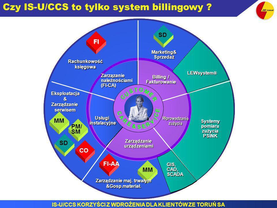 Billing / Fakturowanie Zarządzanie maj. trwałym