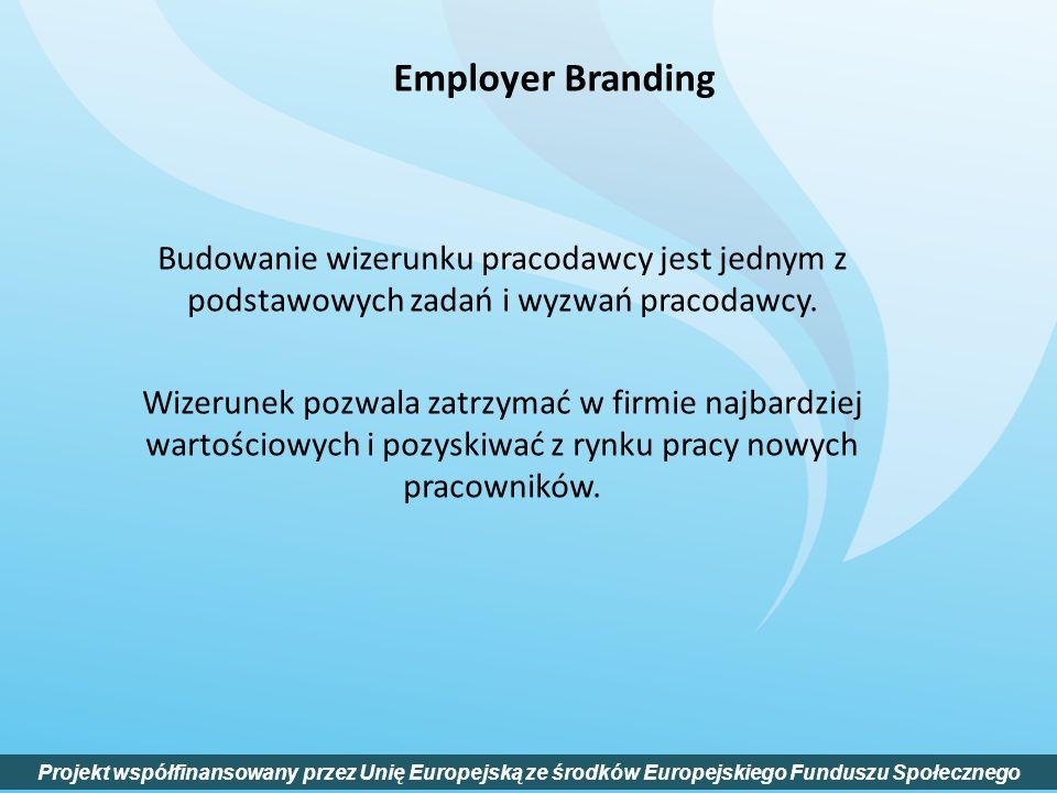 Employer Branding Budowanie wizerunku pracodawcy jest jednym z podstawowych zadań i wyzwań pracodawcy.