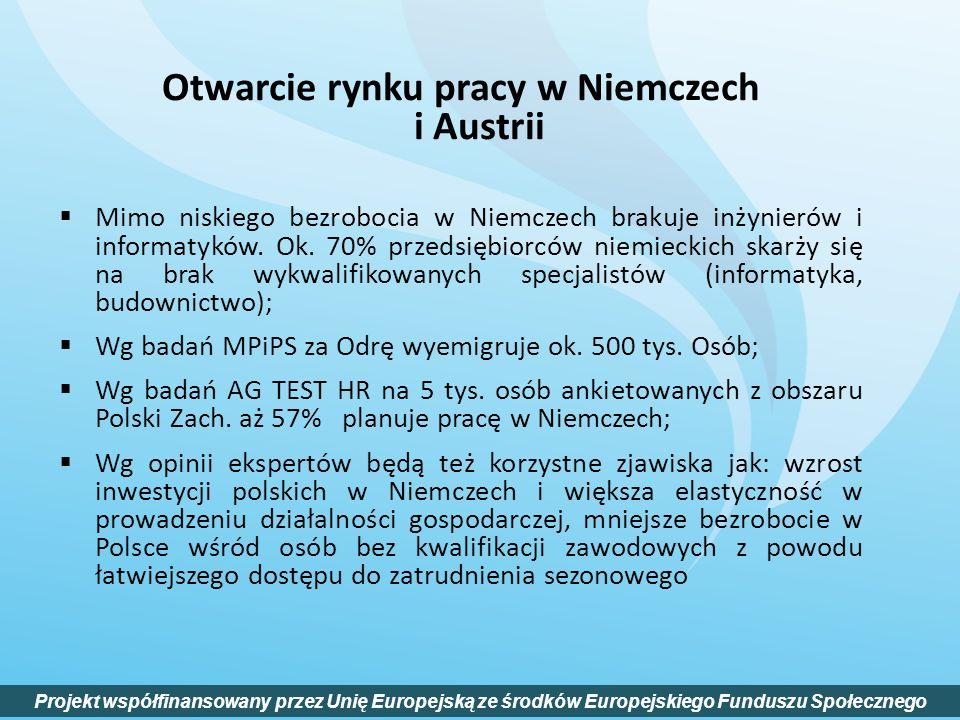 Otwarcie rynku pracy w Niemczech i Austrii
