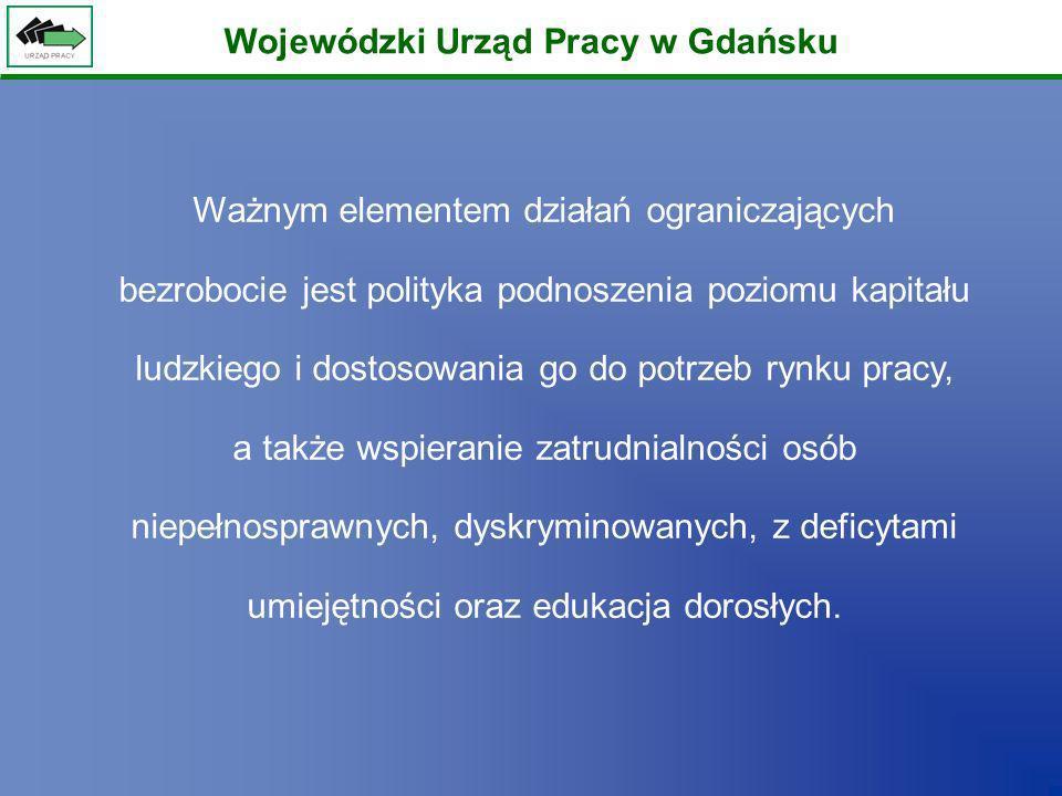 Wojewódzki Urząd Pracy w Gdańsku
