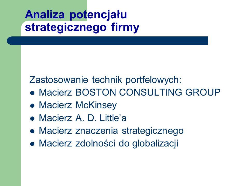 Analiza potencjału strategicznego firmy
