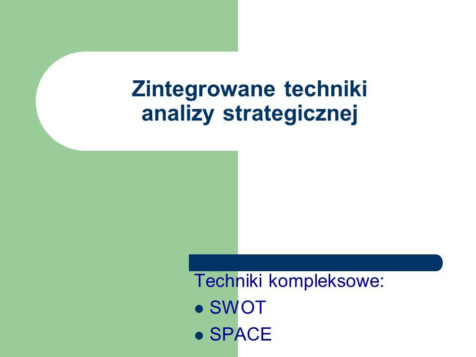 Zintegrowane techniki analizy strategicznej