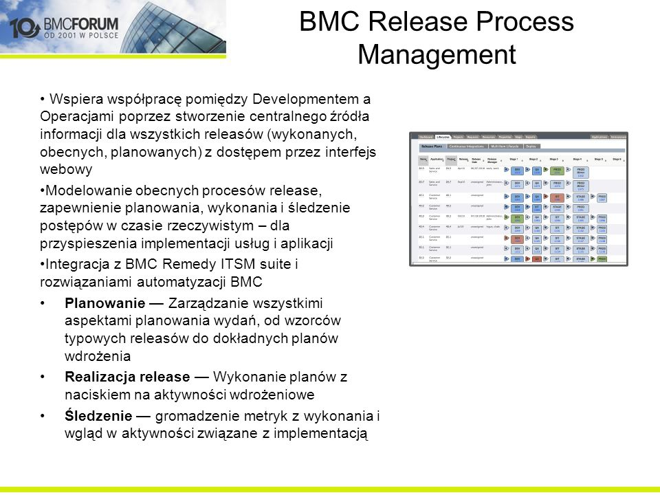BMC Release Process Management