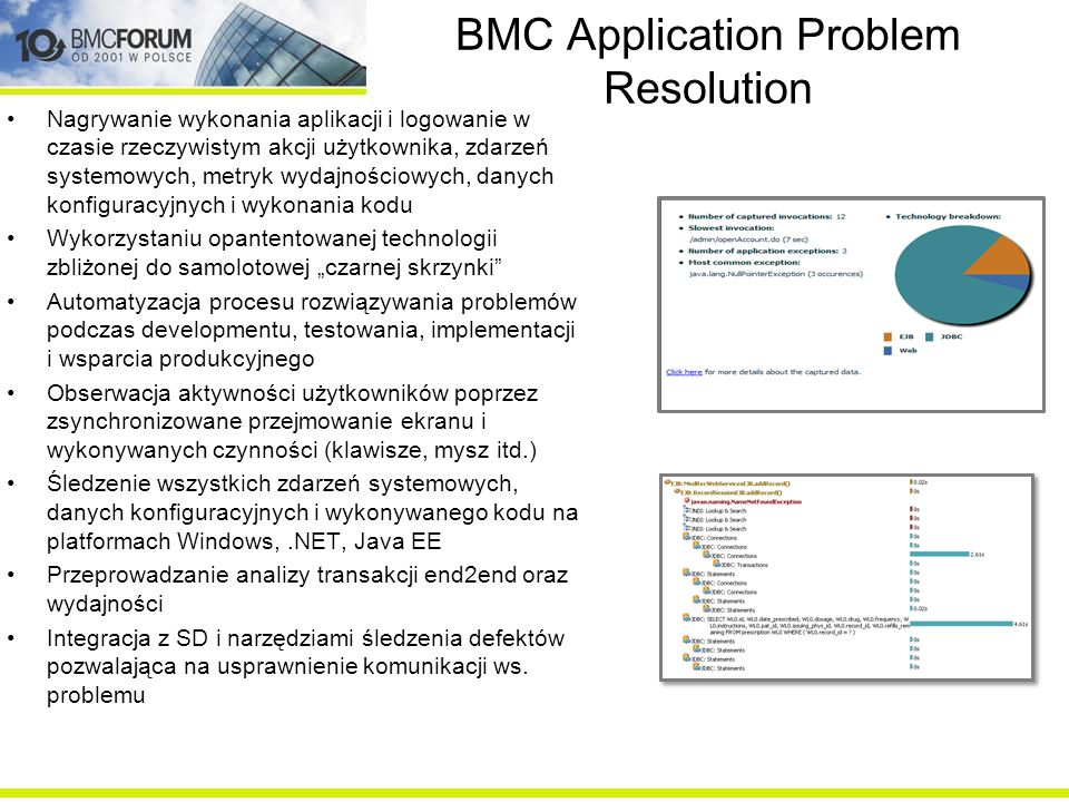 BMC Application Problem Resolution