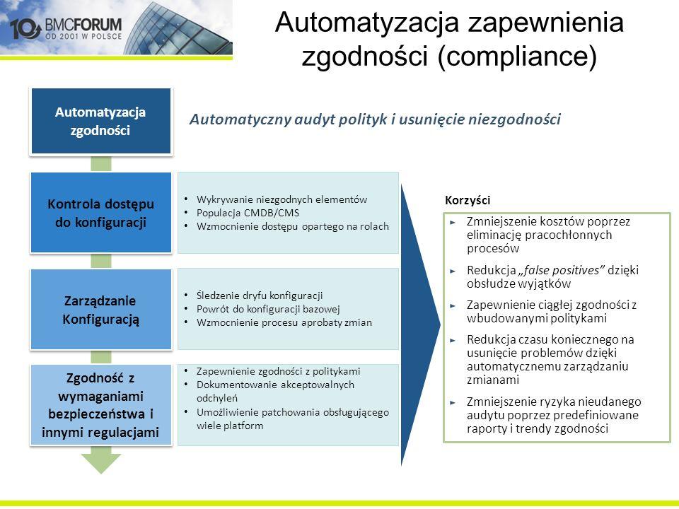Automatyzacja zapewnienia zgodności (compliance)