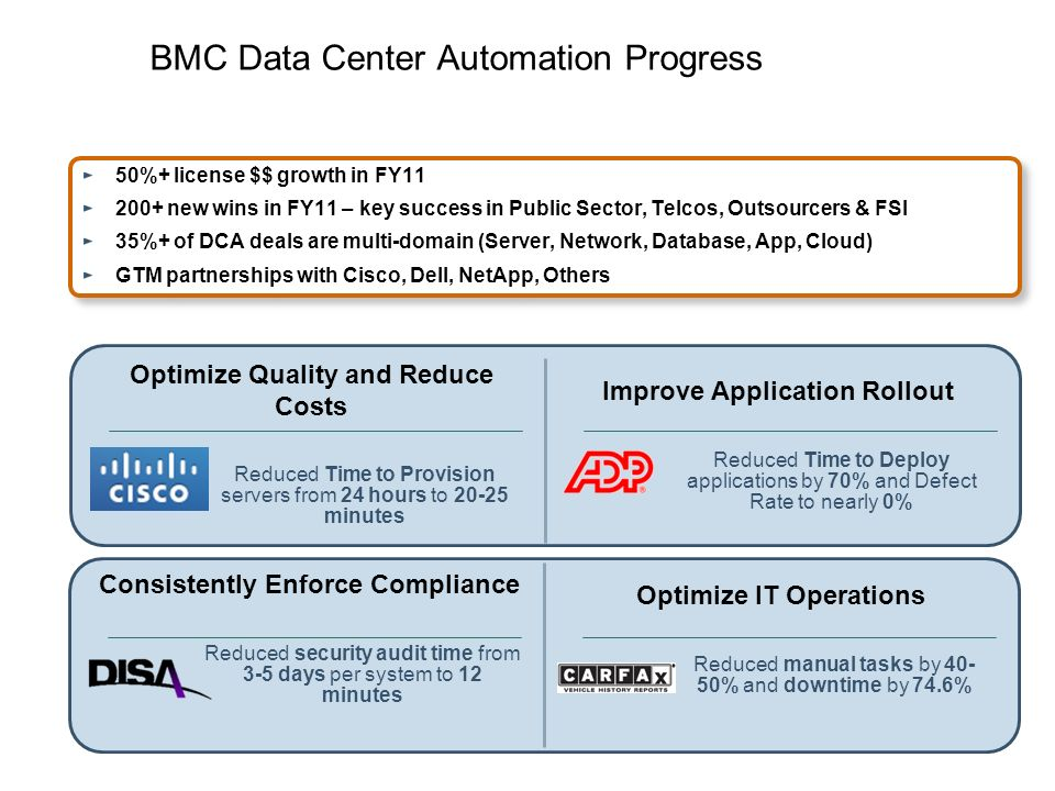 BMC Data Center Automation Progress