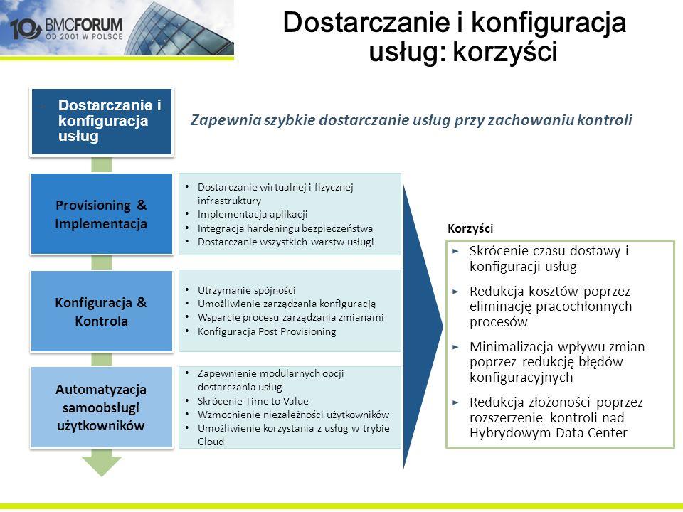 Dostarczanie i konfiguracja usług: korzyści