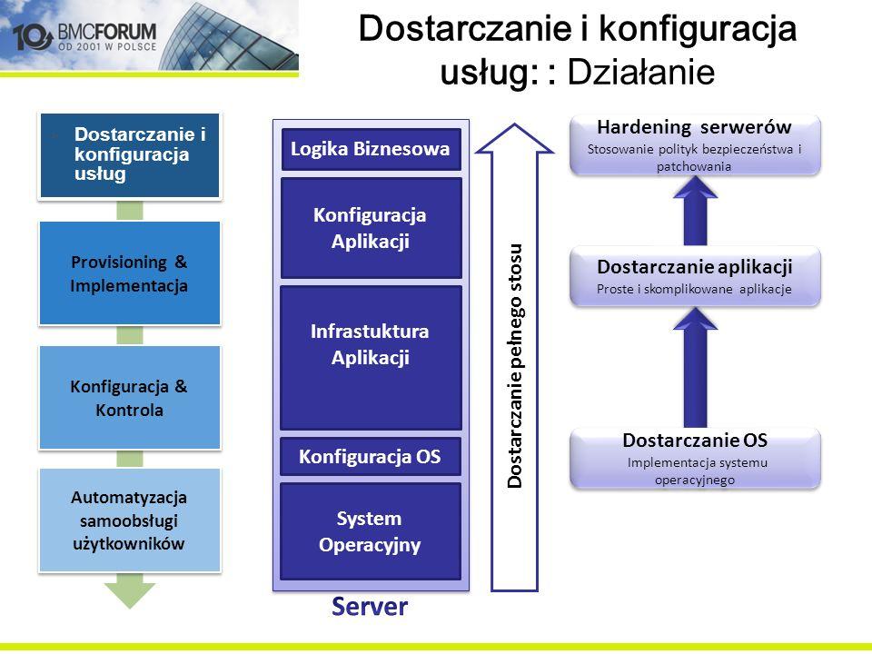 Dostarczanie i konfiguracja usług: : Działanie