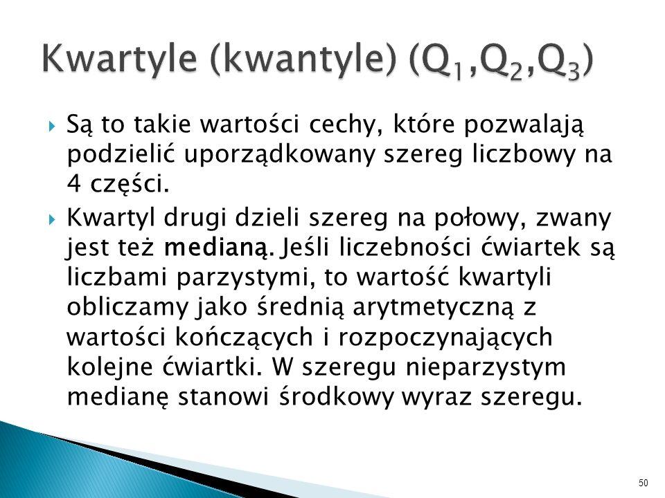 Kwartyle (kwantyle) (Q1,Q2,Q3)