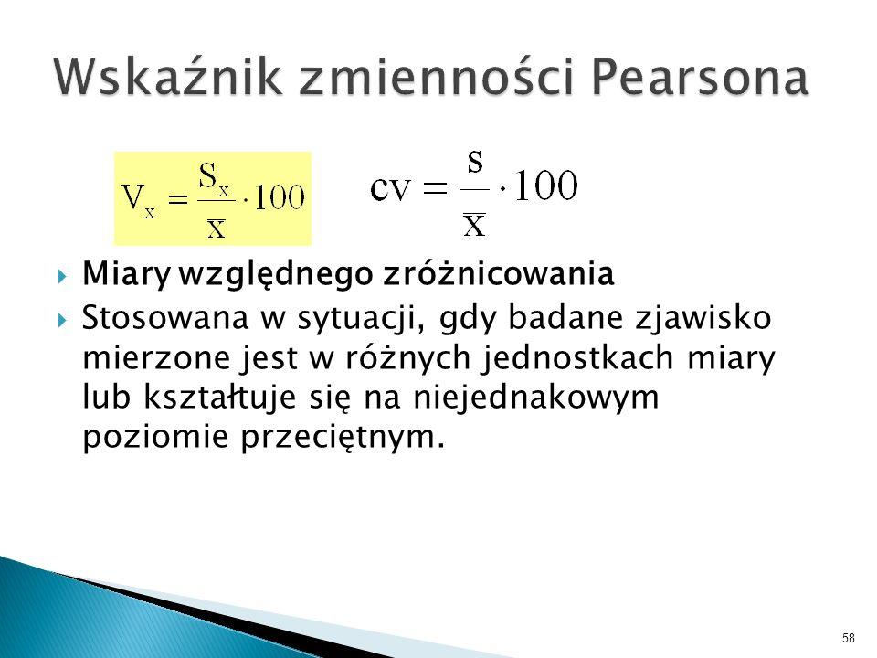 Wskaźnik zmienności Pearsona