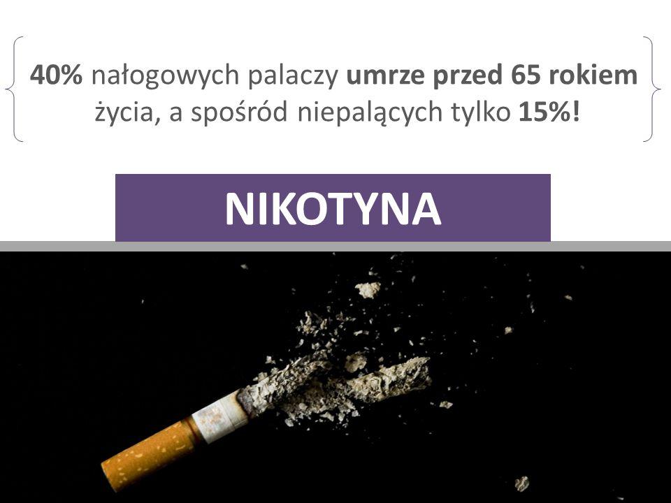 nikotyna 40% nałogowych palaczy umrze przed 65 rokiem