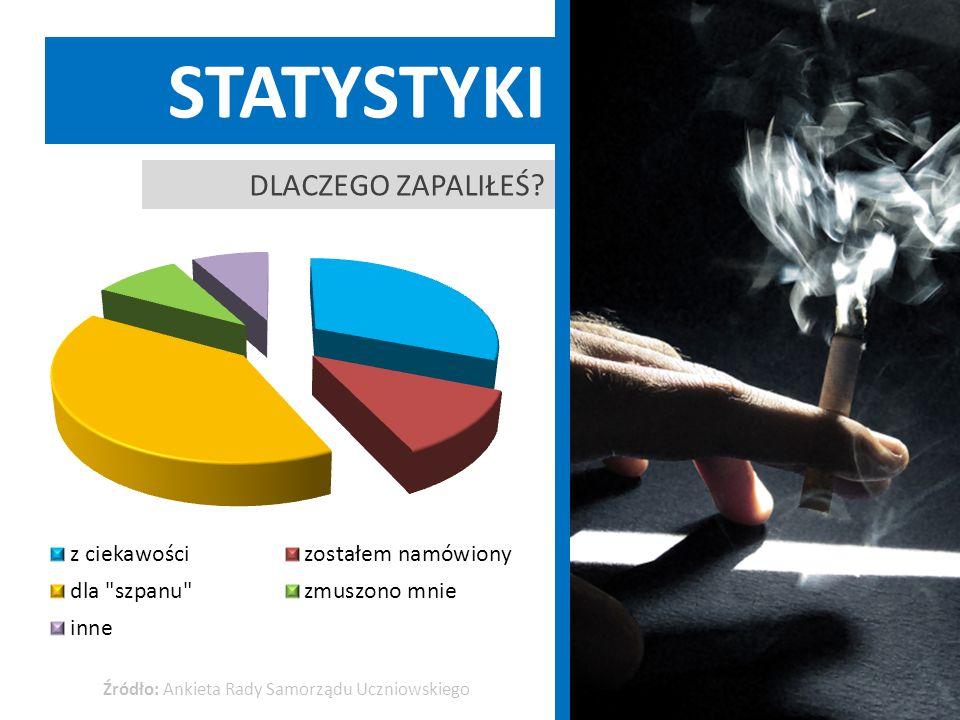 statystyki Dlaczego zapaliłeś