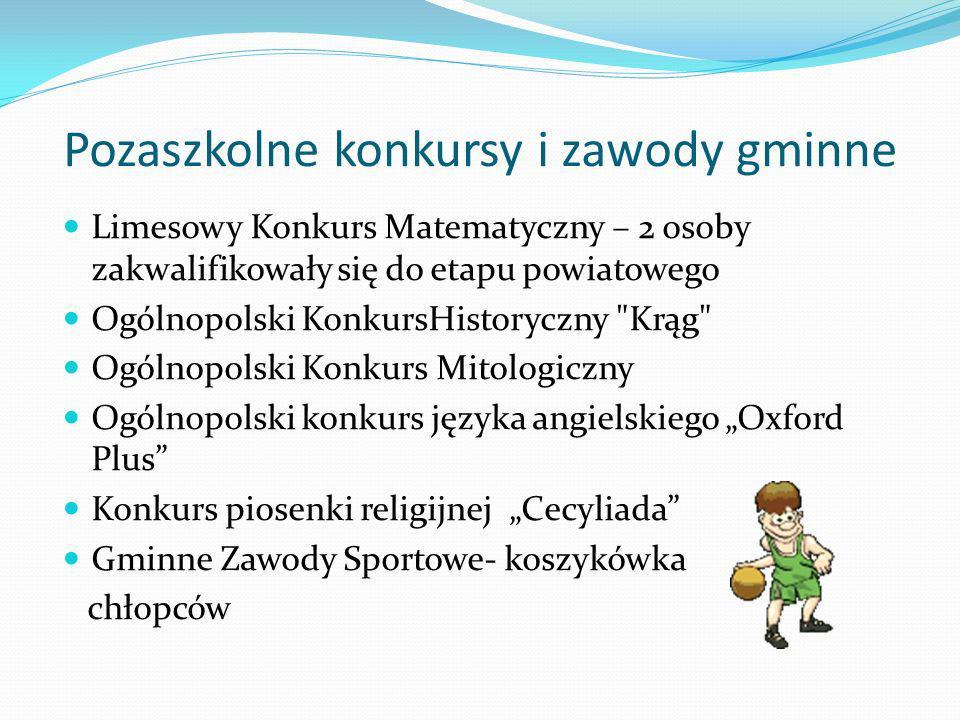 Pozaszkolne konkursy i zawody gminne