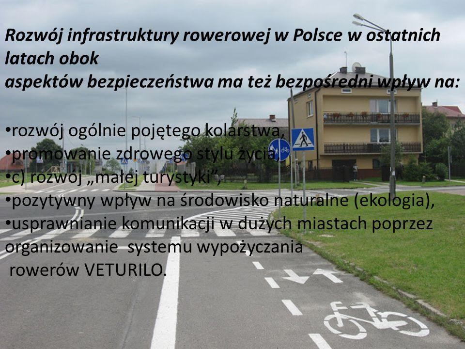 Rozwój infrastruktury rowerowej w Polsce w ostatnich latach obok
