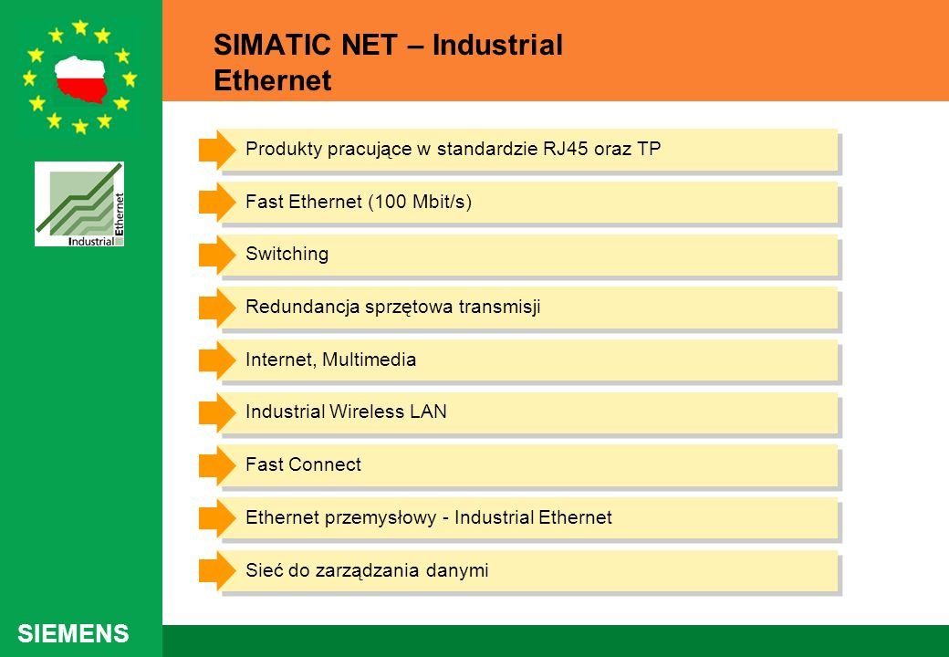 SIMATIC NET – Industrial Ethernet Cechy
