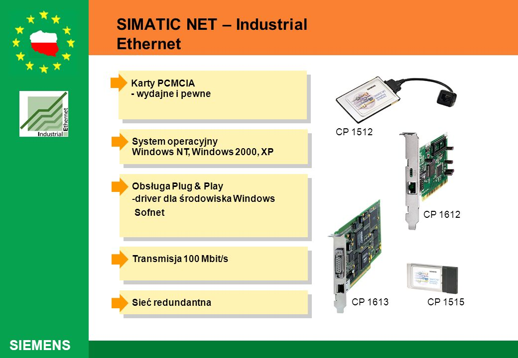 SIMATIC NET – Industrial Ethernet Karty do PC