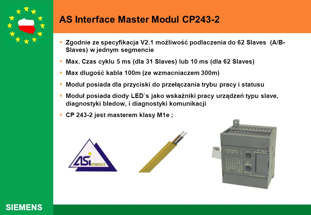 AS Interface Master Modul CP243-2