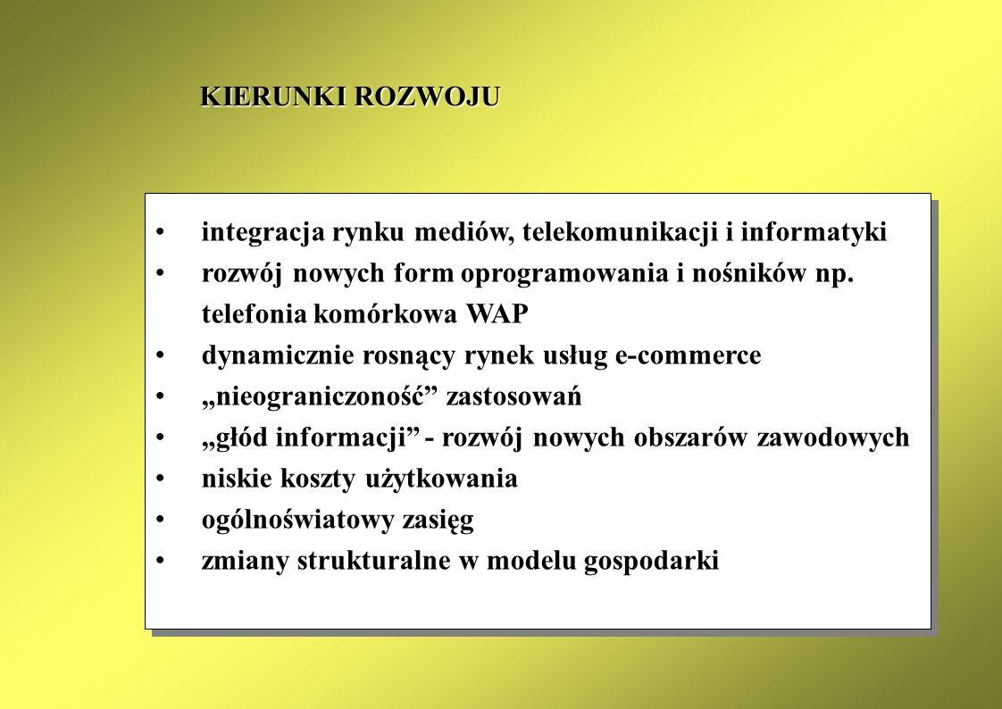 integracja rynku mediów, telekomunikacji i informatyki