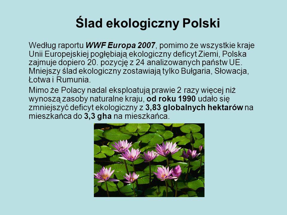 Ślad ekologiczny Polski