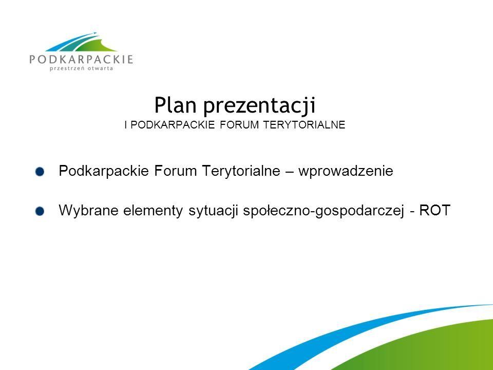 Plan prezentacji I PODKARPACKIE FORUM TERYTORIALNE