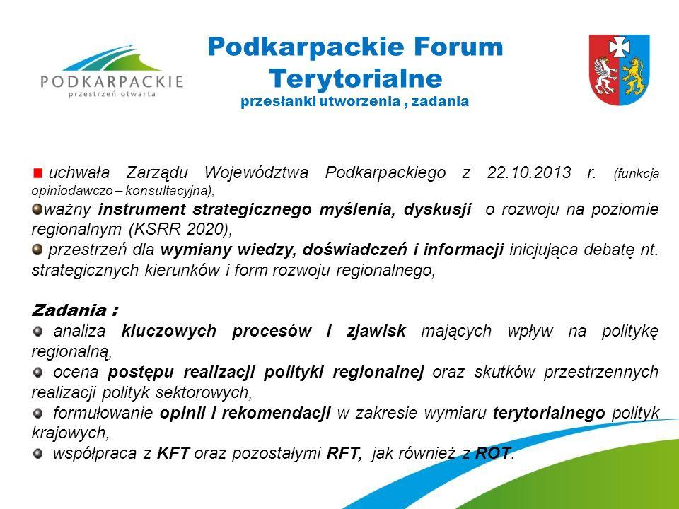 Podkarpackie Forum Terytorialne przesłanki utworzenia , zadania