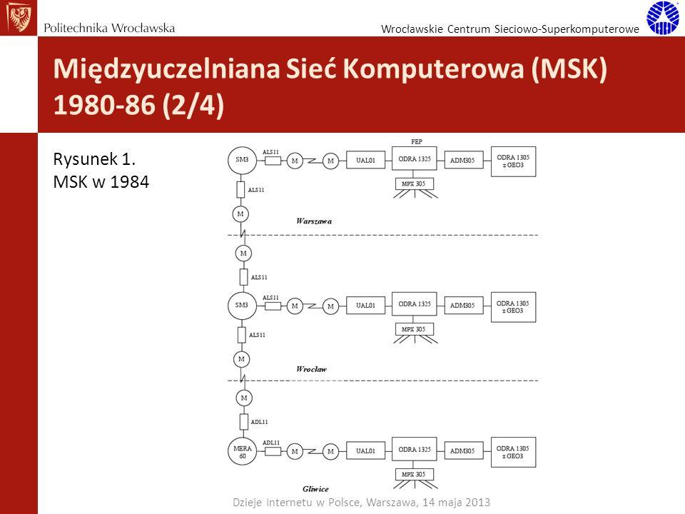 Międzyuczelniana Sieć Komputerowa (MSK) 1980-86 (2/4)