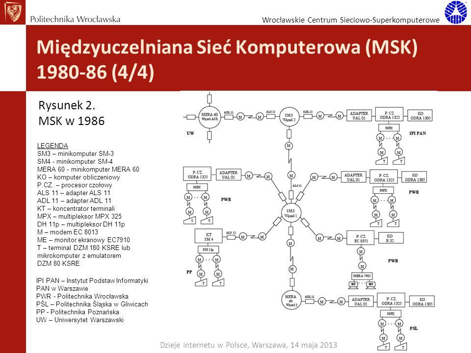 Międzyuczelniana Sieć Komputerowa (MSK) 1980-86 (4/4)