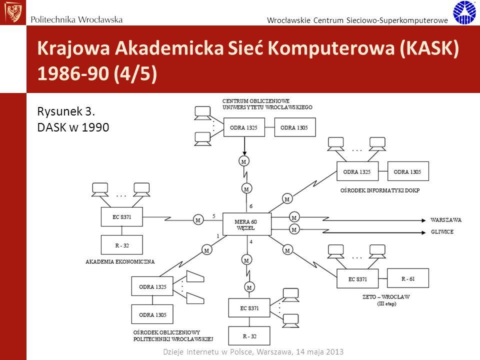Krajowa Akademicka Sieć Komputerowa (KASK) 1986-90 (4/5)