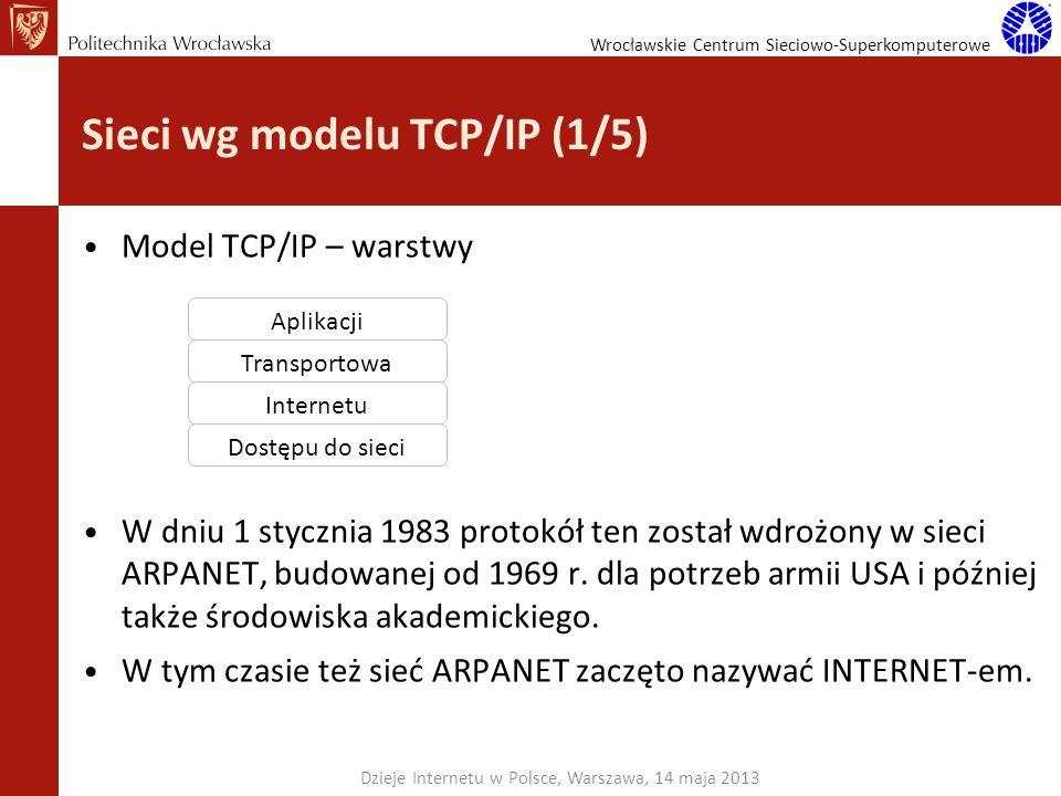 Sieci wg modelu TCP/IP (1/5)
